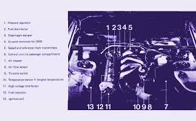 purple porsche 944 fuse box diagram for 1991 porsche 944 luxury fuse box diagram u0026 map