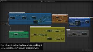 Tiling System Advanced Turn Based Tile Toolkit By Knut øverbye In Blueprints