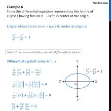 example 6 family of ellipses having foci on x axis center formation