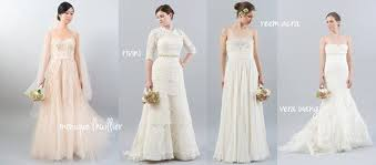 used wedding dresses what you can learn about ecommerce from used wedding dresses