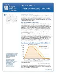 policy basics the earned income tax credit center on budget and