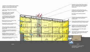 Overhead Door Massachusetts by Artists For Humanity Epicenter Building Catalog Case Studies Of