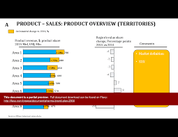 pharma brand plan powerpoint