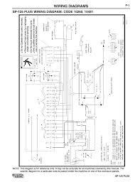 sp 125 wiring diagram breaker box wiring diagram wiring diagrams