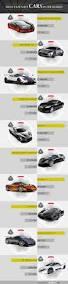 awesome xoxo dresses 2018 2019 cars world pinterest