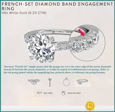 ritani reviews ritani engagement rings archives diamonds