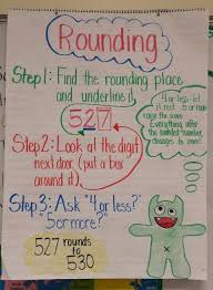 ms cao u0027s 4th grade math rounding and estimating whole numbers