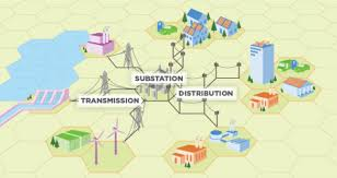 distributed generation of electricity and its environmental