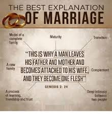Marriage Memes - the best explanation f marriage model of a maturity transition