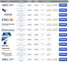 car insurance quotes comparison brainy auto insurance parison auto insurance rates parisons