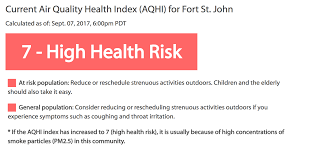 Wildfire Air Quality Symptoms by Poor Air Quality Rating In Fort St John Due To Forest Fire Smoke
