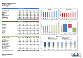 Sensitivity Analysis Excel Template Exles Spreadsheet Standards Review Board