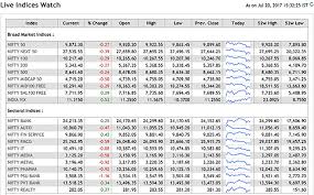 pattern day trader h1b what are some part time day trading or swing trading strategies quora
