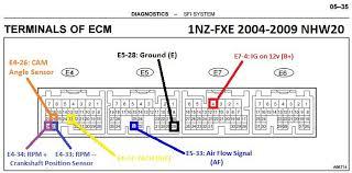 1990 jeep yj wiring diagram rpm e 1990 jeep yj exhaust 1990 jeep