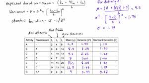 complete the table calculator how to calculate expected duration variance and standard deviation