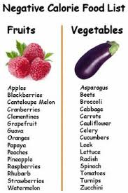 negative calorie foods best foods to burn fat healthy habits