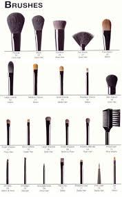 every type of makeup brush u2014decoded makeup brushes makeup and