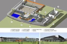 urban community center u2013 openbay design