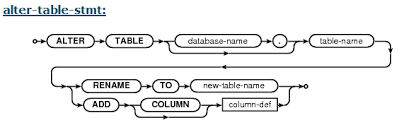 Sql Server Alter Table Change Column Name How Do I Rename A Column In A Sqlite Database Table Stack Overflow