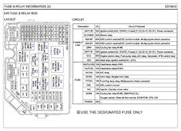 2007 hyundai fuse diagram 2007 wiring diagrams instruction