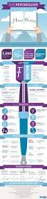 940 best edu infographics images on pinterest infographics