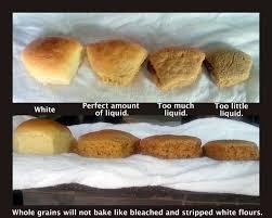 Bread Machine Pizza Dough With All Purpose Flour Tips For Baking With Einkorn Flour Einkorn Com