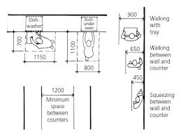 Ergonomic Kitchen Design What Is An Ideal Kitchen Configuration Our Em Renovation Experience