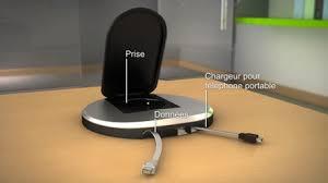 passe cable de bureau passe cable de bureau maison design edfos com