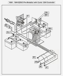 83 club car wiring diagram wiring diagrams