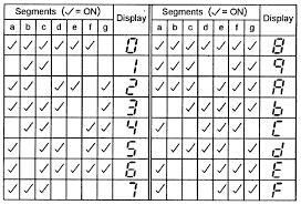 Truth Table Calculator Using Seven Segment Displays U2014 Part 1 Nuts U0026 Volts Magazine