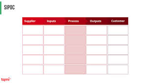 What Is A Sipoc Tqmi The Continuous Improvement Specialists Sipoc Template
