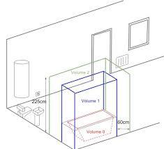Tout Savoir Sur Les Normes électriques Françaises L électricité Dans Votre Salle De Bain Des Normes Simplifiées