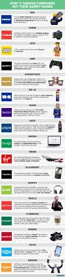 best 25 creative company names ideas on best company