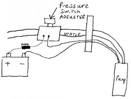 100 wiring diagram for square d pressure switch how to
