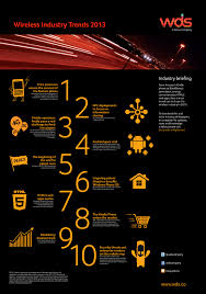 wireless industry trends 2013 business infographics
