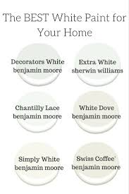 Best White Paint Color For Kitchen Cabinets Best White Paint For Kitchen Cabinets Hbe Kitchen