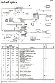 craftsman riding mower electrical diagram wiring inside small