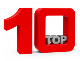 top ten posts 10 tbt the center for bioethics and culture