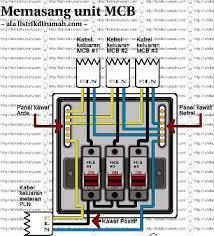 Sisir Mcb cara mengganti atau memasang mcb listrik dirumah