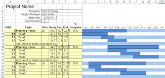gantt chart template in excel to track project status