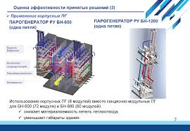 the bn 800 fast reactor u2013 a milestone on a long road energy matters