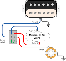 single humbucker wiring diagrams guitar wiring diagram and