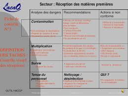 haccp d inition cuisine extrait module maîtrise sanitaire en cuisine