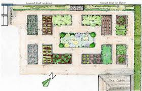 How To Plan A Garden Layout 49 Best Diy Garden Beds Images On Pinterest Gardening Raised