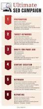 best 25 seo agency ideas on pinterest best seo company seo