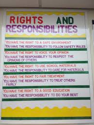 Responsibility Worksheet Rights And Responsibilities Posters And Bulletin Boards
