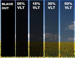 light blocking window film uncut window tint vlt film heat reduce block shade blackout mirror