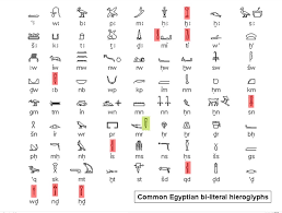 arabic symbol meanings egyptian hieroglyphs and sacred symbols travel to eat