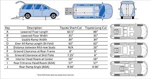 Toyota Hiace Van Interior Dimensions Sienna Interior Dimensions Brokeasshome Com