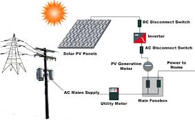 solar pv power plant single line diagram search energies